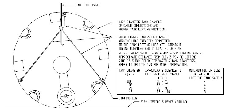 Cable to Crane Line Drawing